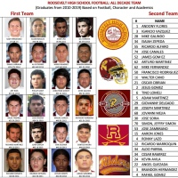 Roosevelt High School Football 2010-19 All-Decade Team