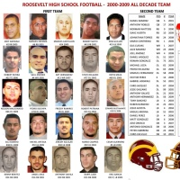 Roosevelt High School Football 2000-09 All-Decade Team